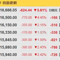 株 5月2日が怖い