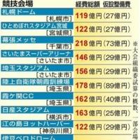 ◯【開催総経費の東京都負担】・・・・・・やはり東京知事止むおえず!