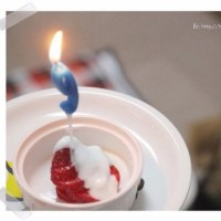 (。ゝω・。)σ【☆゚+.誕生日オメデトウ゚+.☆ 】
