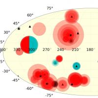 衛星イオの長期観測