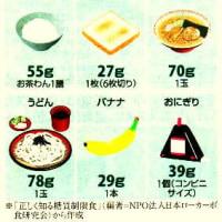 ダイエットをしたいア・ナ・タ・・・糖質の減らし過ぎには気を付けて!