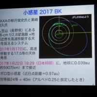 アポロ型小惑星2017BKの発見