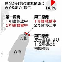 台湾「原発ゼロ」へ 閣議決定!〜 ドイツと同じような自然エネ推進国に!「正しい選択と言える」。