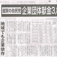 滋賀の自民党 企業団体献金3864万円/地域でも企業依存・・・滋賀民報記事