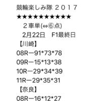 2/22 川崎、奈良、高知競輪 最終日