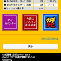 12月2日(金) 今月も無理!!