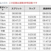 【速報】つくばマラソン 2016♪