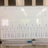 アマ竜王戦宮崎県予選