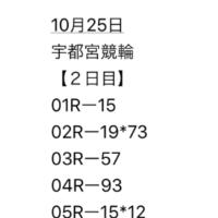 10/25 宇都宮競輪 2日目