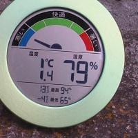 平成28年12月8日・今朝の東祖谷1.4℃