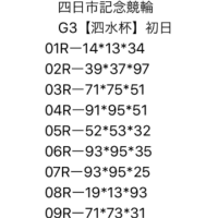 2/25 四日市記念競輪 G3 初日