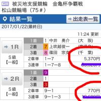 松山記念競輪 2Rまで終わって