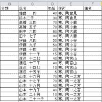 2016.10.19 さむかわcomパソコン入門教室