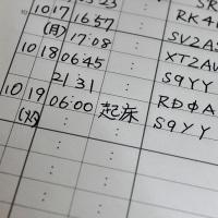 DXing ・・・ 次なる新戦略(って大袈裟な!)