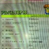 CDTV アルバムランキングTOP10
