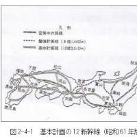 参議員-運輸委員会-2号 昭和五十五年十月十六日 第20話