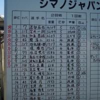 シマノジャパンカップ