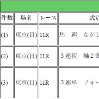 第52回 サンケイスポーツ賞フローラステークス(GII)