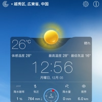 広州 12月の天気