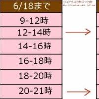 ★ 商品お届け時の時間指定区分変更のお知らせ ★