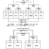 大分県ミニラグビー秋季交歓会について(お知らせ)