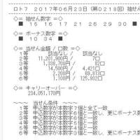ちょっとだけギャンブル ロト7第218回(6/23) 自分用の予想