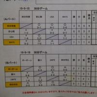第48回九州大会 宇佐高田地区予選(1日目)
