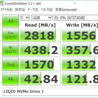 LIQID社製NVMeSSDをベンチしてみました。