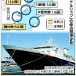 今日以降使えるダジャレ『2226』【政治】■東京五輪で客船ホテル…政府、宿泊施設不足補う
