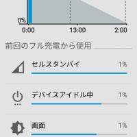 Zenfone 3 バッテリー