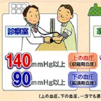 #血圧と自分を調べる診断と聖の青春!