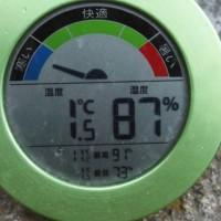 平成29年3月27日・今朝の東祖谷1.5℃