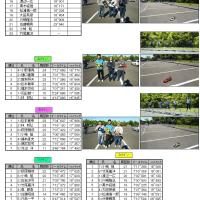 4/23(日)ORM レポートアップ