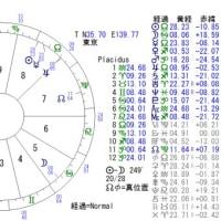 鳥取の地震