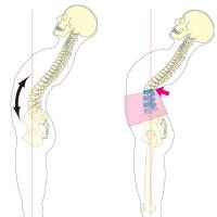 腰を触らずに腰の伸展痛を取る方法     金沢市   腰痛    反り腰