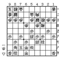 将棋2016-10-2
