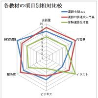 中国語を始めるためのスタンダード教材・テキストの分析比較と裏話