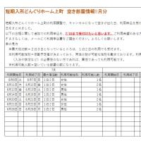 8月の追加受付と9月の申し込み