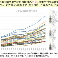 応用物理学会にて「日本の大学の研究競争力はなぜ弱くなったのか?」