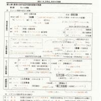 ALONE FREE TALKING~社会科の勉強法番外編 世界史の宿題考査対策~