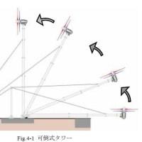 作ってみよう風力発電システム