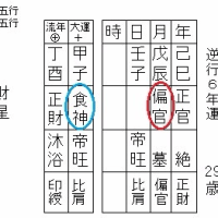 WBCオランダ対日本戦(中田翔)