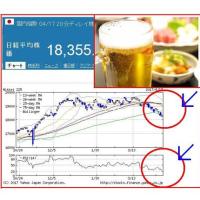 日本で飲み放題禁止の動きって本当!?