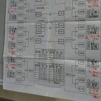 ミニバス新潟市新人戦 (女)抽選速報!
