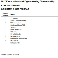 2017 Eastern Sectional Figure Skating Championship(その1)