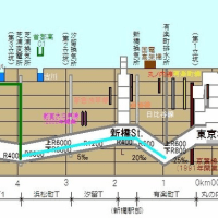 総武快速・横須賀線1 : 総武・東京トンネル