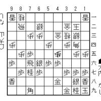 大山将棋研究(498);石田流穴熊に銀冠