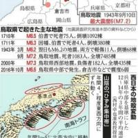 地震関連メモ