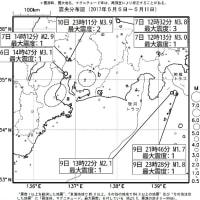 今週のまとめ - 『東海地域の週間地震活動概況(No.19)』など