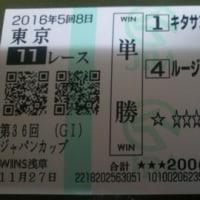 第17回 チャンピオンズカップ 武 & 3人の外人騎手を交通整理すれば ゲットできる № 545